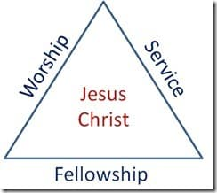 The balance between worship, service and fellowship